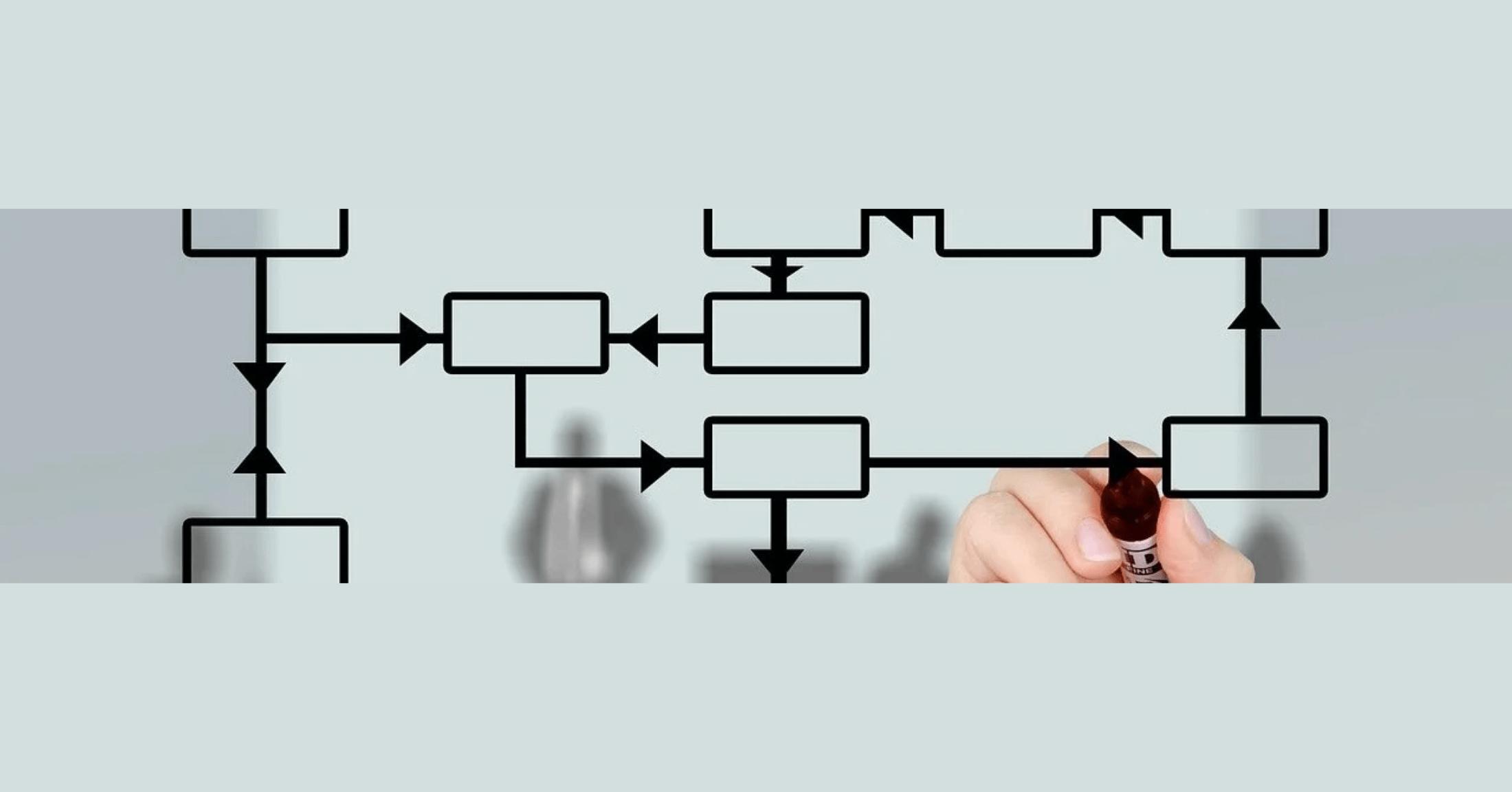 日々のプロセスのメンテナンスがシステム開発プロジェクトやコストダウンの成功率を上げる